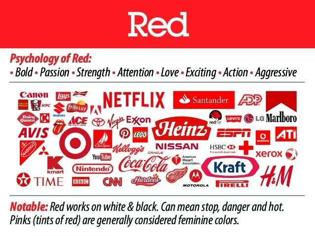แบรนด์ระดับโลก ที่เลือกใช้โลโก้สีแดง