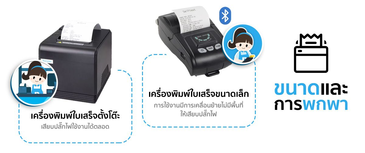 ขนาดของเครื่องพิมพ์ส่งผลต่อการติดตั้งและใช้งาน
