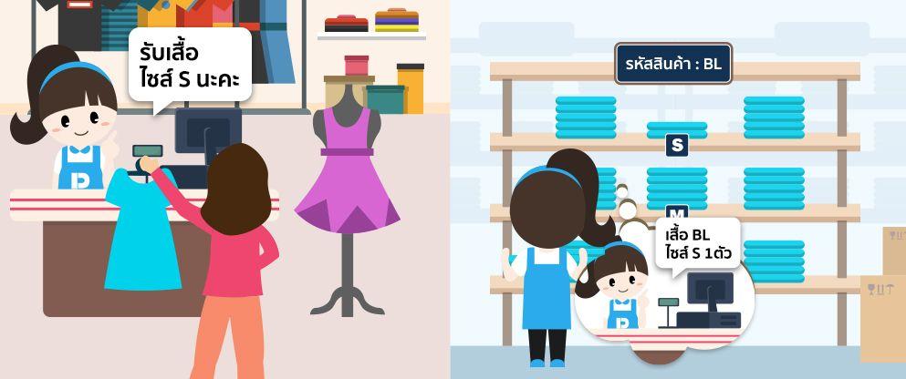 ร้านเสื้อผ้าขายง่าย ฟีเจอร์ SKU