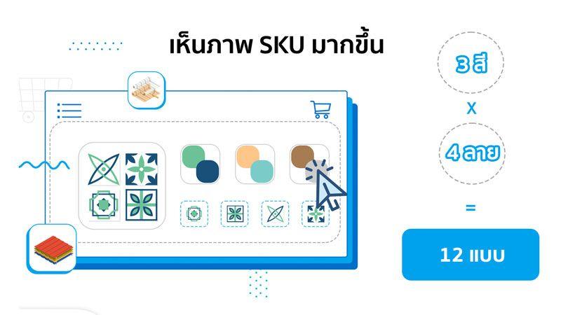 ภาพตัวอย่างสินค้า SKU