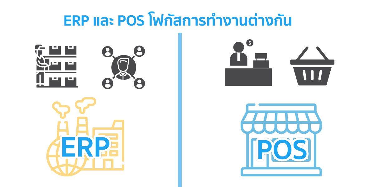 เปรียบเทียบระบบ ERP กับ POS